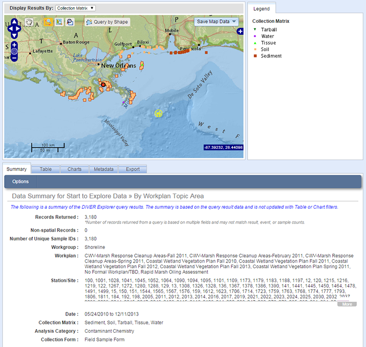 View of DIVER Explorer map and query results for environmental impact data in the Gulf of Mexico.