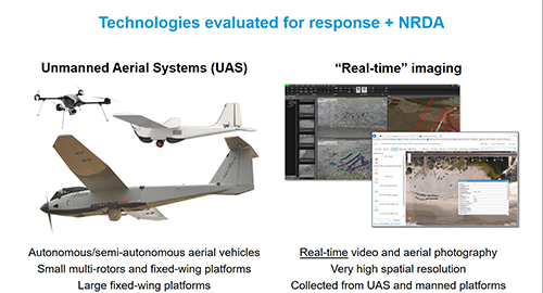 Image showing different types of drones and screen shots of video.