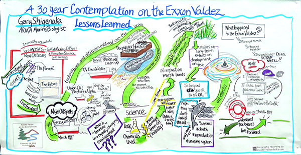 An illustration highlighting post-Exxon Valdez developments.
