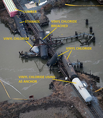 Overview of the overturned train cars carrying vinyl chloride in a creek.