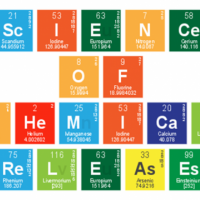 Science of Chemical Releases spelled out using periodic table of elements.
