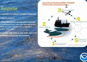 Slide, with infographic of five critical questions facing responders at a spill.